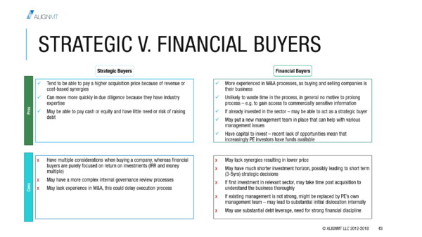 Strategic v. Financial Buyers